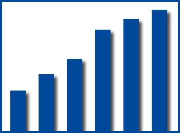 Bei Verkäufen Umsatzbeteiligung